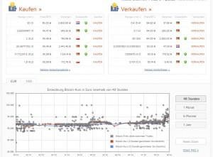 Bitcoin_de_Screenshot_01