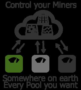 Miner_Control